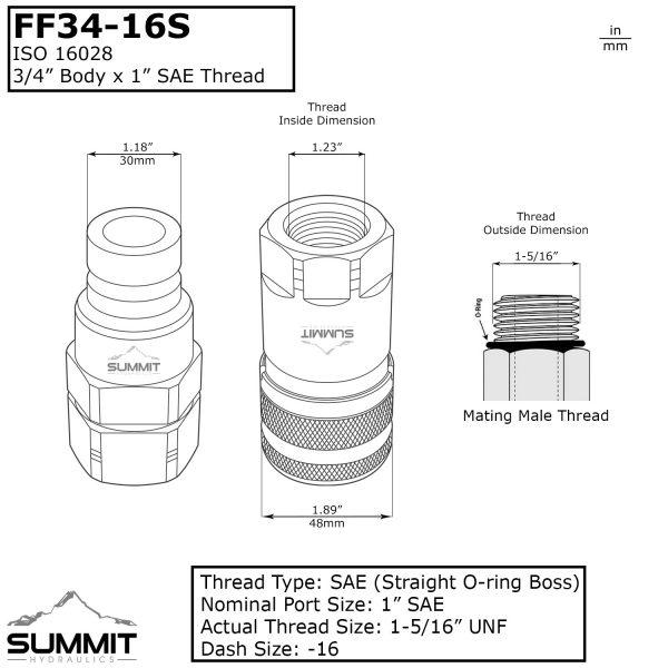 FF34-16S Dimensions