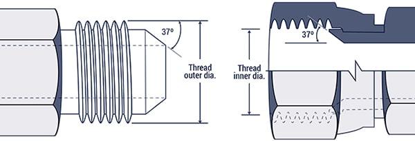 Midland 6801-NWO-8-10 Hydraulic Steel SAE Elbow Connector 3//4-16 JIC Thread x 7//8-14 O-Ring Thread