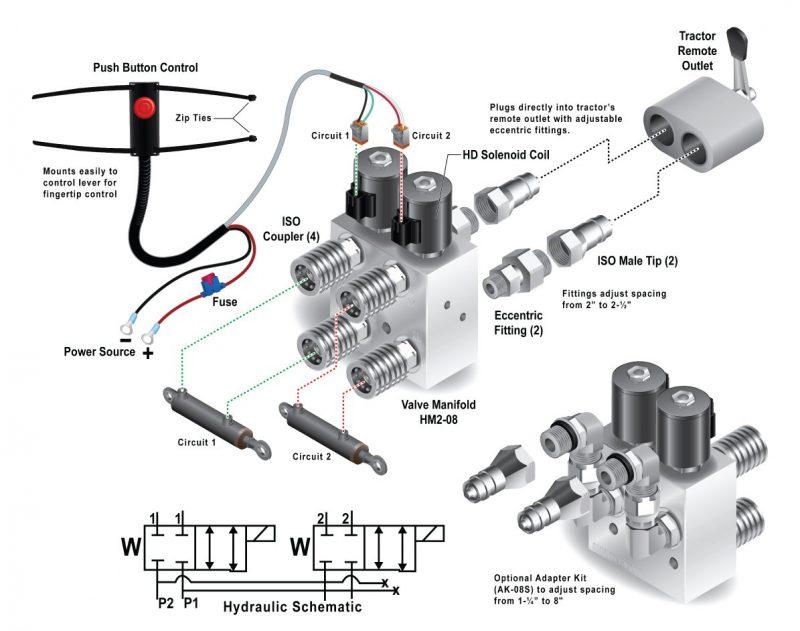 Hydraulic Multiplier Valve Scv Splitter Diverter With