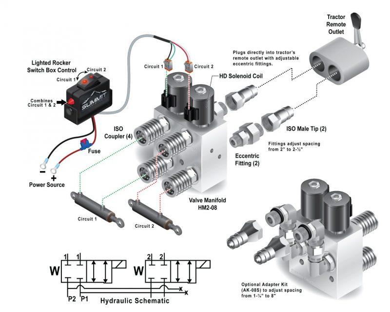 hydraulic multiplier kit  scv splitter  diverter valve