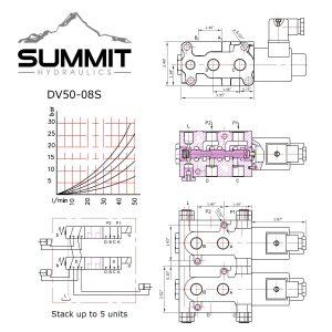 DV50-08S Dimensions