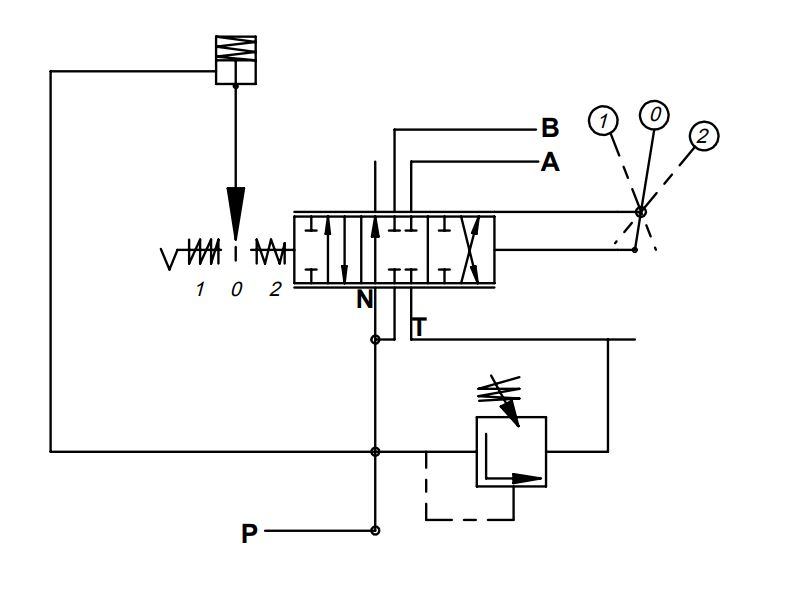 Hydraulic Log Splitter Control Valve W Return Stroke