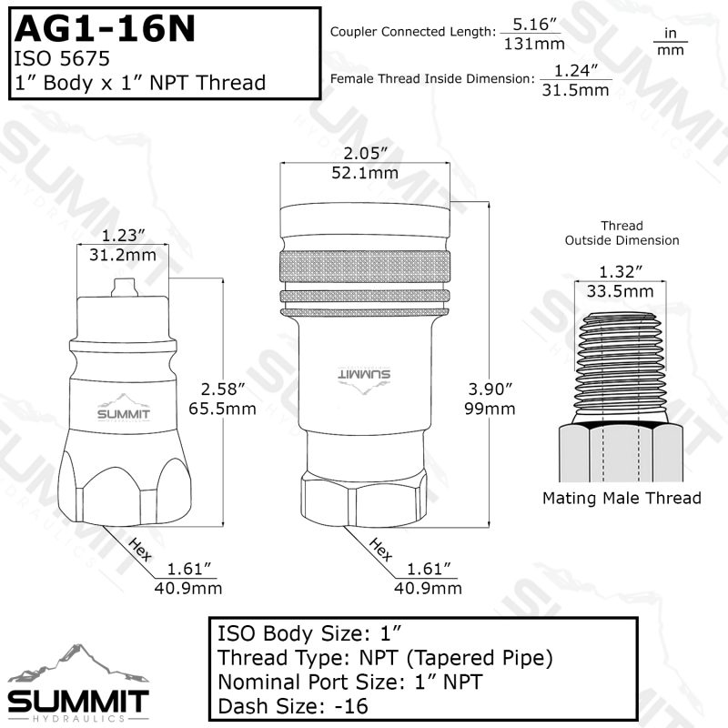 "AG 1"" Body 1"" NPT Thread ISO 5675"