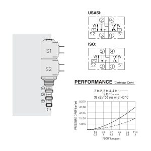 Hydraforce SV08-47D Diagram