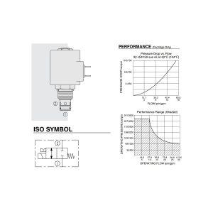 Hydraforce SV10-24 Diagram