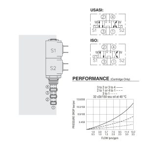 Hydraforce SV08-47A Diagram