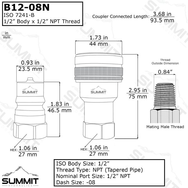 B12-08N-SET Dimension Chart