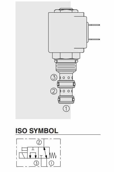 SV08-31 Diagram