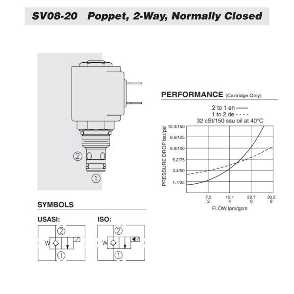 SV08-20 Diagram