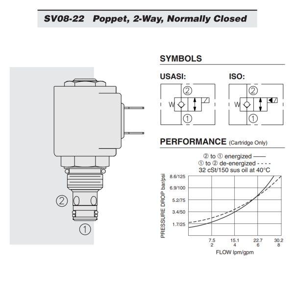 SV08-22 Diagram