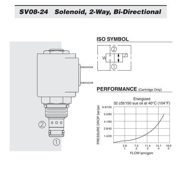 SV08-24 Diagram