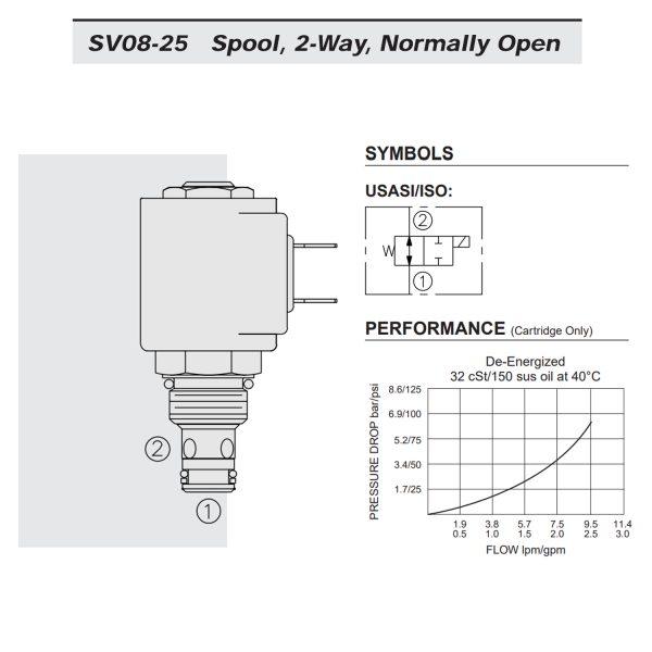 SV08-25 Diagram