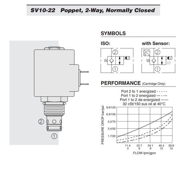 SV10-22 Diagram
