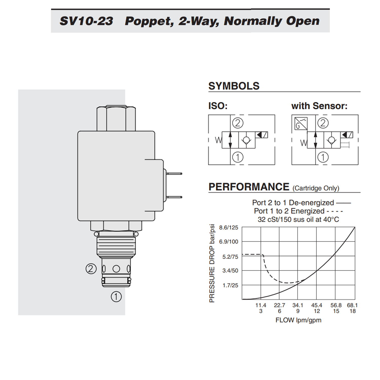 Flow Forces On Poppet Valves: Hydraforce SV10-23-0-N-00 Solenoid Poppet Cartridge Valve