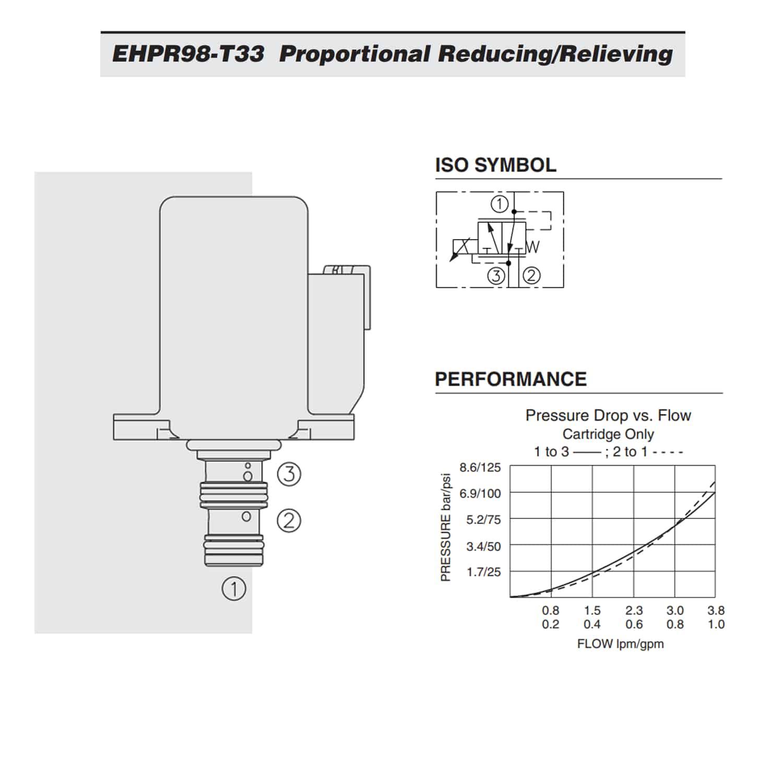 Hydraforce EHPR98T330N24ERZ Reducing    Relief    Valve  24v DC