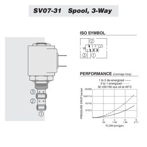 Hydraforce SV07-31-0-N-00 Spool Valve, 3-Way, Compact Size, 1.6 GPM