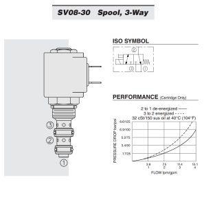 SV08-30 Diagram