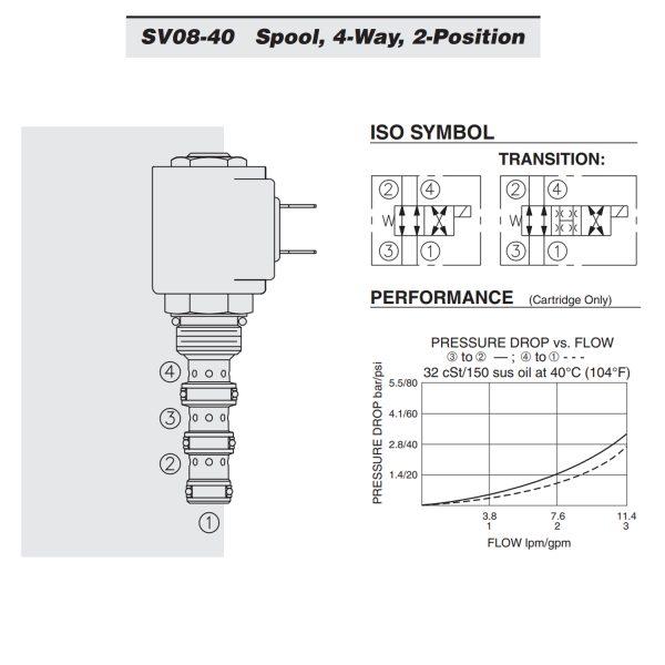 SV08-40 Diagram