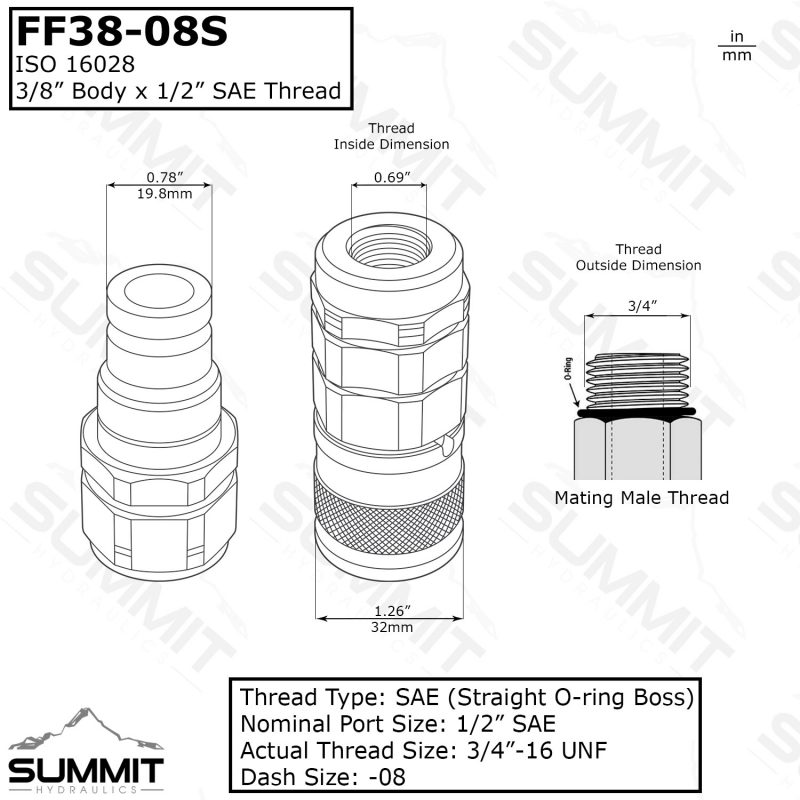 Faster Coupling 2PB06-2-38G MC 2 Line Multifaster Mobile Half 2 Lines 3//8 x 3//8 BSPP