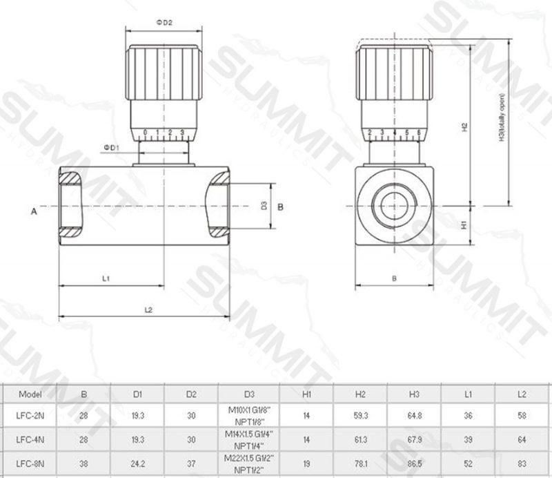 Hydraulic In