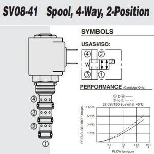Hydraforce SV08-41 , Hydraforce SV08-41-0-N-00
