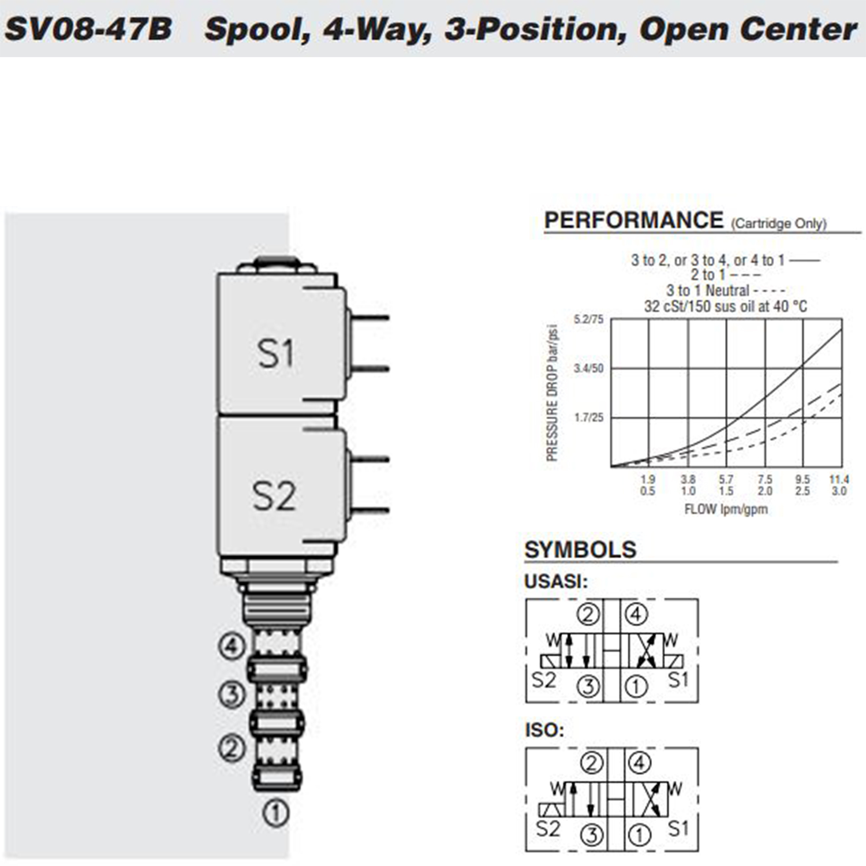Hydraforce Sv08