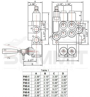 Monoblock Hydraulic Directional Control Valve, 2 Spool w/ Single Float Detent, 21 GPM