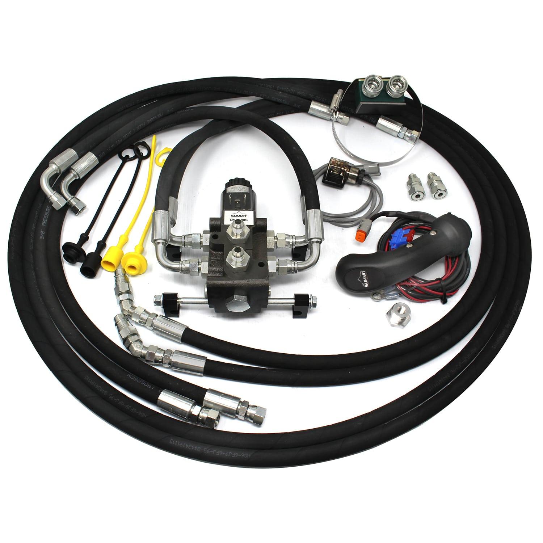 summit-hydraulics.com